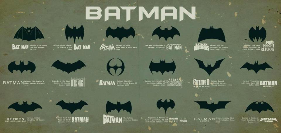 Batman Sign Evolution Through Time Michael Bradley Time Traveler