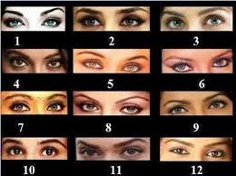 guess the famous eyes contest michael bradley time traveler