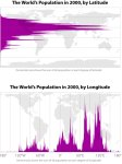 Interesting that almost all humans live around the middle of the Earth and in East Asian Longitudes
