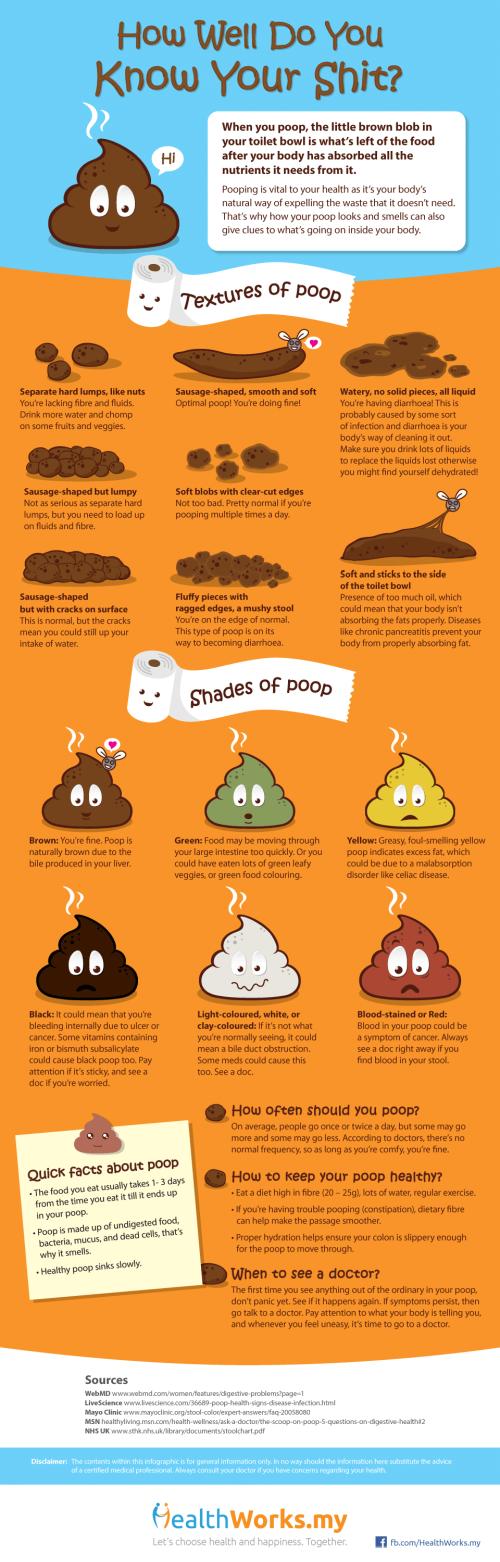 Healthworks-Poop-Infographic